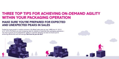 There's an ever-increasing need for retailers to optimise their packaging operations